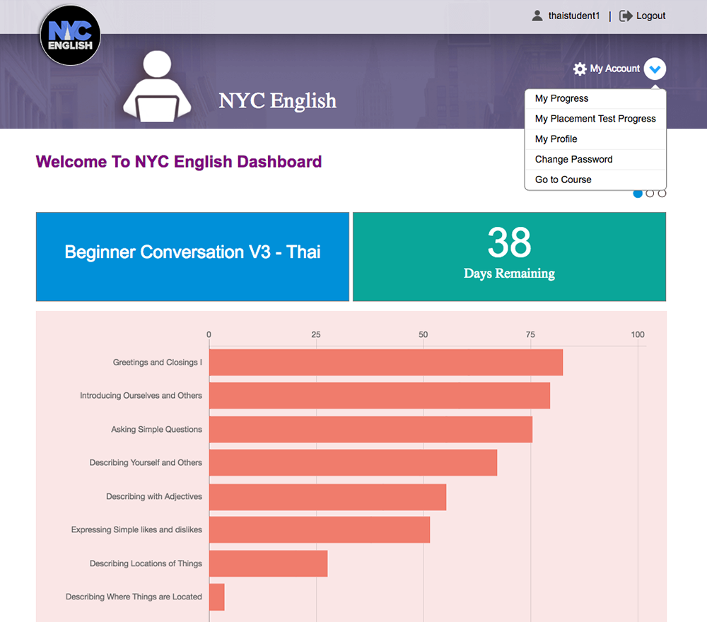 NYC English student dashboard