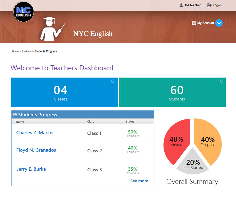 NYC English teacher dashboard